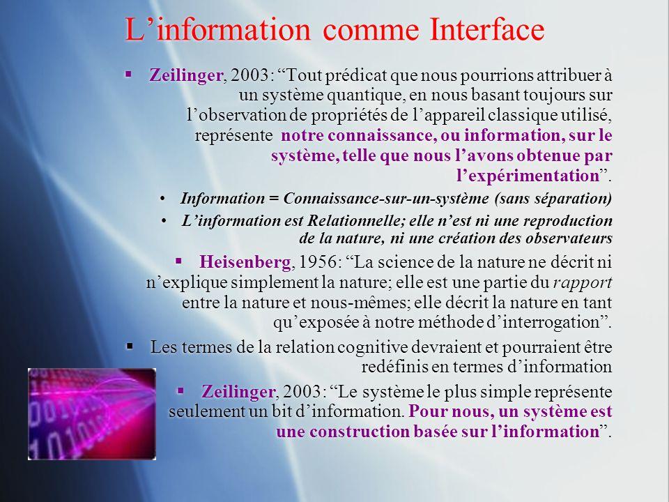 Linformation comme Interface Zeilinger, 2003: Tout prédicat que nous pourrions attribuer à un système quantique, en nous basant toujours sur lobservat