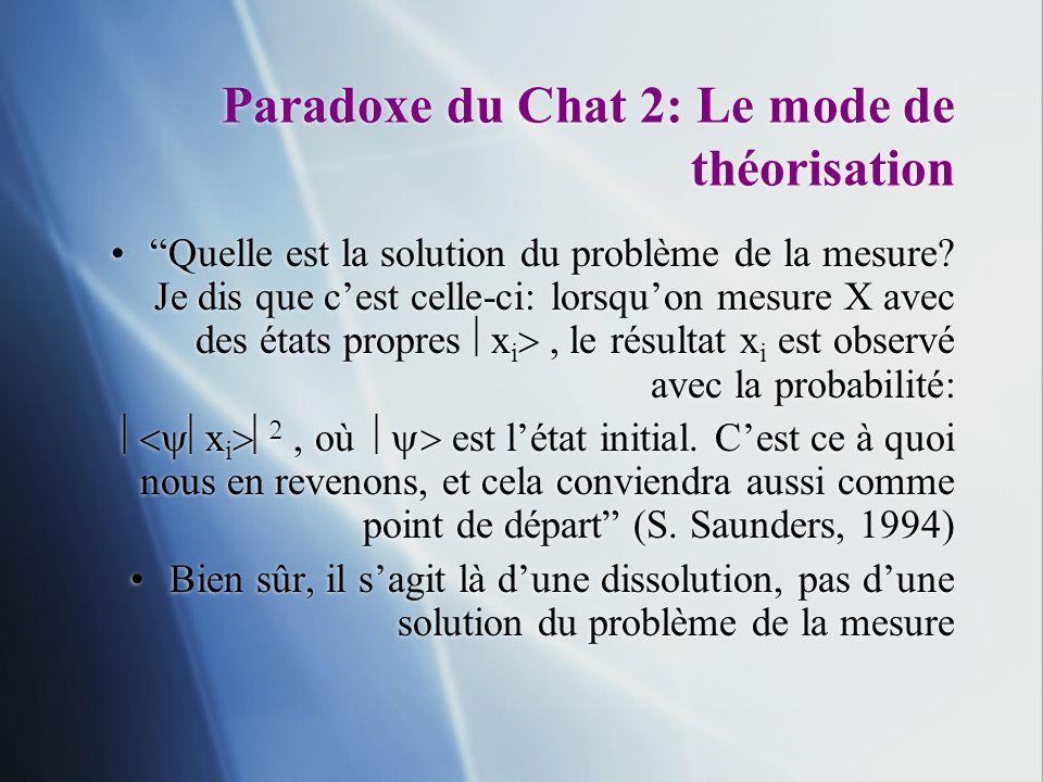 Paradoxe du Chat 2: Le mode de théorisation Quelle est la solution du problème de la mesure? Je dis que cest celle-ci: lorsquon mesure X avec des état