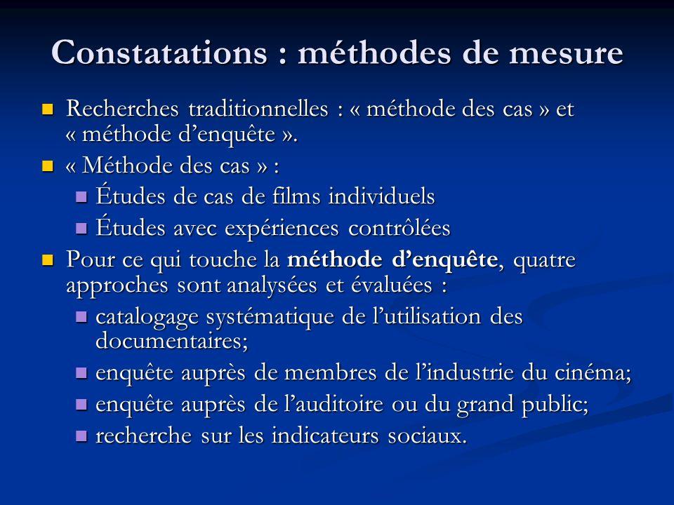 Constatations : méthodes de mesure Recherches traditionnelles : « méthode des cas » et « méthode denquête ».