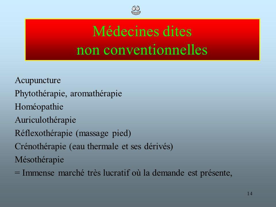 14 Médecines dites non conventionnelles Acupuncture Phytothérapie, aromathérapie Homéopathie Auriculothérapie Réflexothérapie (massage pied) Crénothérapie (eau thermale et ses dérivés) Mésothérapie = Immense marché très lucratif où la demande est présente,