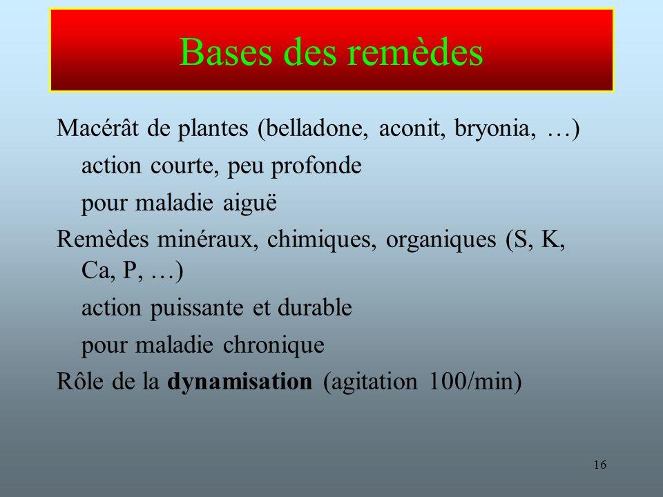 16 Bases des remèdes Macérât de plantes (belladone, aconit, bryonia, …) action courte, peu profonde pour maladie aiguë Remèdes minéraux, chimiques, organiques (S, K, Ca, P, …) action puissante et durable pour maladie chronique Rôle de la dynamisation (agitation 100/min)