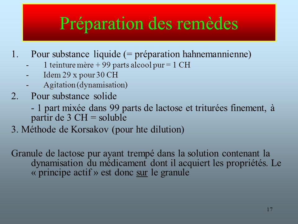 17 Préparation des remèdes 1.Pour substance liquide (= préparation hahnemannienne) -1 teinture mère + 99 parts alcool pur = 1 CH -Idem 29 x pour 30 CH -Agitation (dynamisation) 2.Pour substance solide - 1 part mixée dans 99 parts de lactose et triturées finement, à partir de 3 CH = soluble 3.