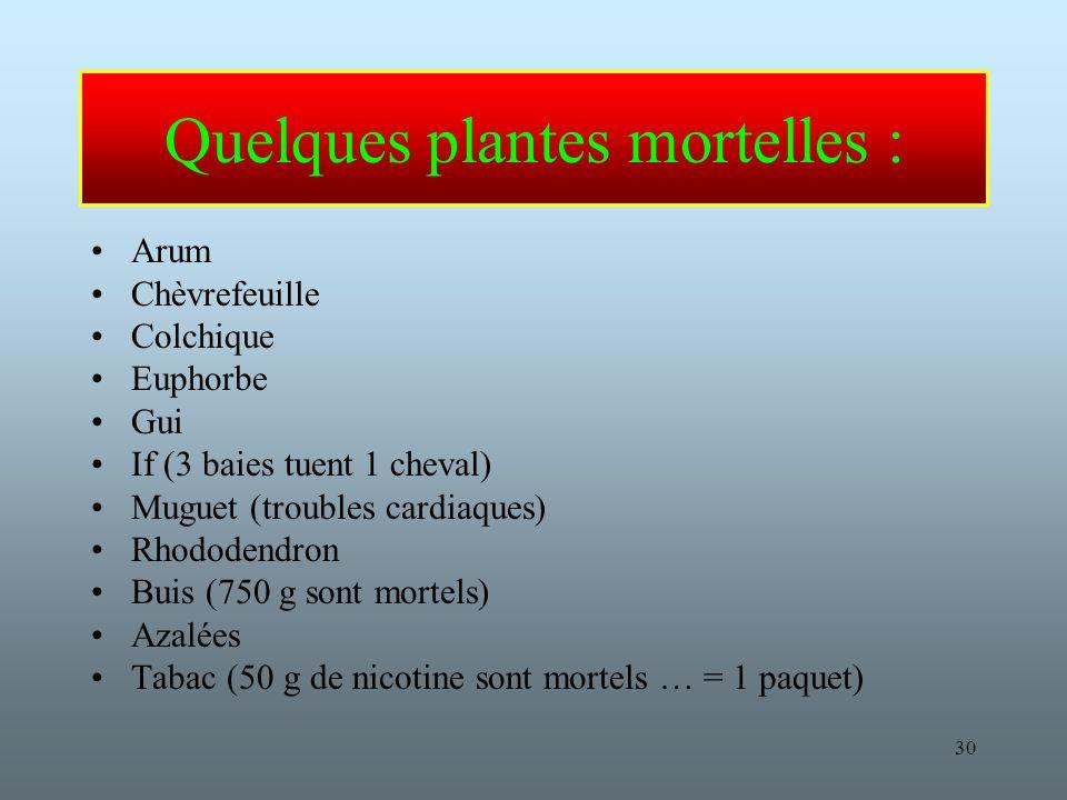 30 Quelques plantes mortelles : Arum Chèvrefeuille Colchique Euphorbe Gui If (3 baies tuent 1 cheval) Muguet (troubles cardiaques) Rhododendron Buis (750 g sont mortels) Azalées Tabac (50 g de nicotine sont mortels … = 1 paquet)