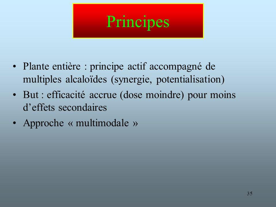 35 Principes Plante entière : principe actif accompagné de multiples alcaloïdes (synergie, potentialisation) But : efficacité accrue (dose moindre) pour moins deffets secondaires Approche « multimodale »