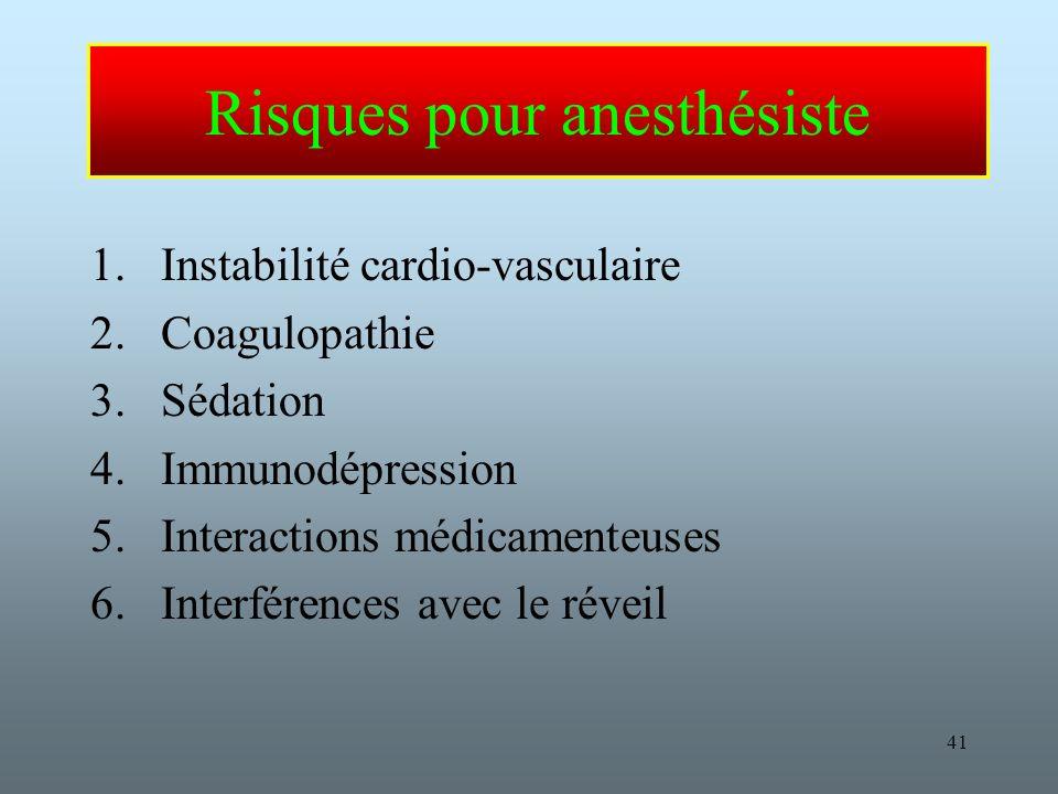41 Risques pour anesthésiste 1.Instabilité cardio-vasculaire 2.Coagulopathie 3.Sédation 4.Immunodépression 5.Interactions médicamenteuses 6.Interférences avec le réveil