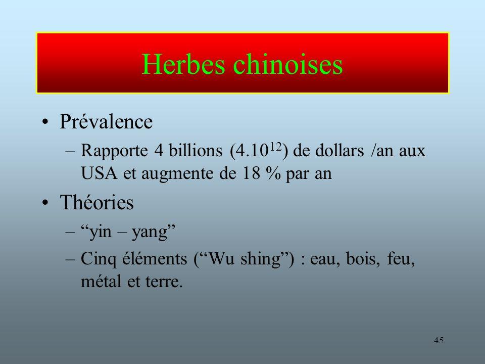 45 Herbes chinoises Prévalence –Rapporte 4 billions (4.10 12 ) de dollars /an aux USA et augmente de 18 % par an Théories –yin – yang –Cinq éléments (Wu shing) : eau, bois, feu, métal et terre.