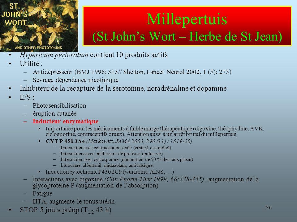 56 Millepertuis (St Johns Wort – Herbe de St Jean) Hypericum perforatum contient 10 produits actifs Utilité : –Antidépresseur (BMJ 1996; 313// Shelton, Lancet Neurol 2002, 1 (5): 275) –Sevrage dépendance nicotinique Inhibiteur de la recapture de la sérotonine, noradrénaline et dopamine E/S : –Photosensibilisation –éruption cutanée –Inducteur enzymatique Importance pour les médicaments à faible marge thérapeutique (digoxine, théophylline, AVK, ciclosporine, contraceptifs oraux).
