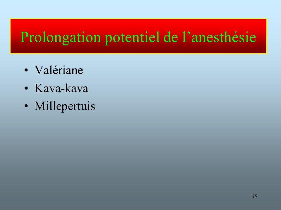 65 Prolongation potentiel de lanesthésie Valériane Kava-kava Millepertuis