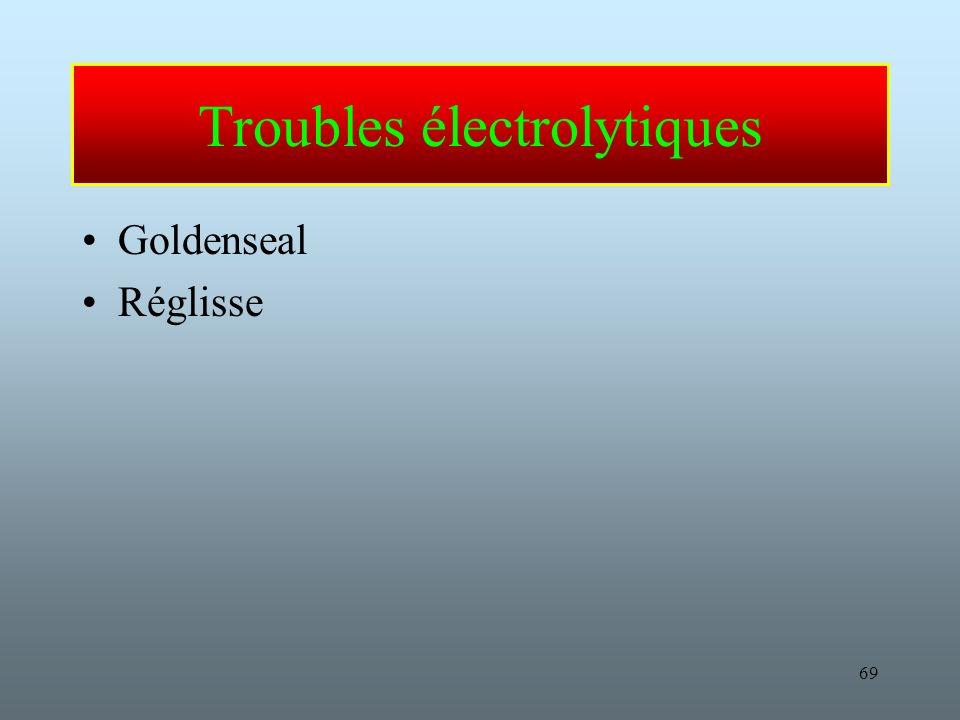 69 Troubles électrolytiques Goldenseal Réglisse