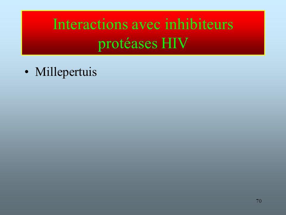 70 Interactions avec inhibiteurs protéases HIV Millepertuis