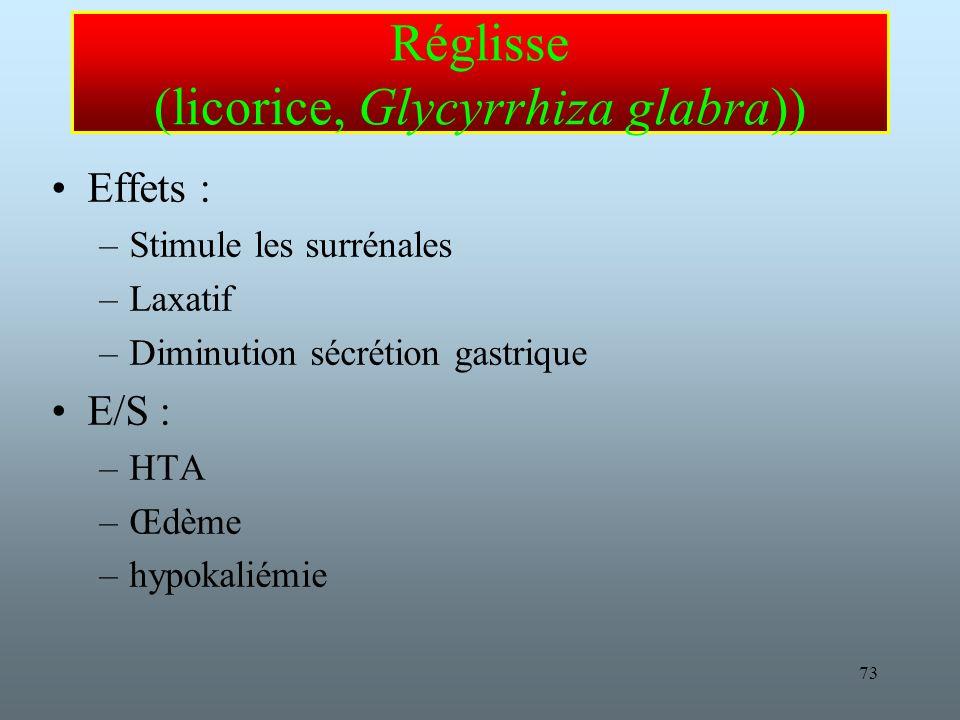 73 Réglisse (licorice, Glycyrrhiza glabra)) Effets : –Stimule les surrénales –Laxatif –Diminution sécrétion gastrique E/S : –HTA –Œdème –hypokaliémie