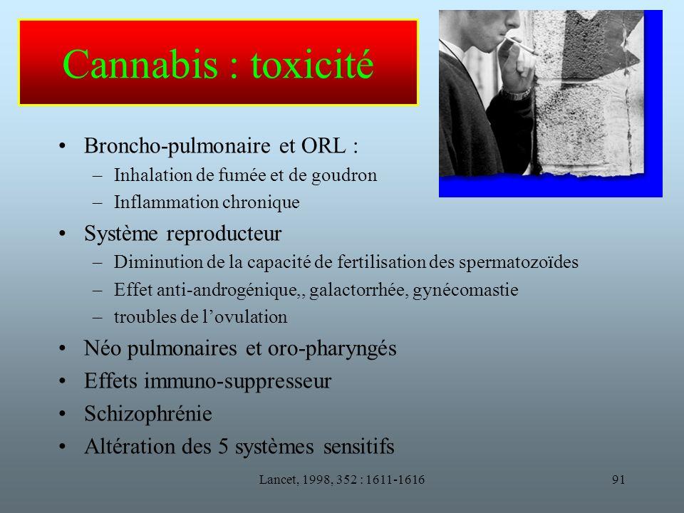 Lancet, 1998, 352 : 1611-161691 Cannabis : toxicité Broncho-pulmonaire et ORL : –Inhalation de fumée et de goudron –Inflammation chronique Système reproducteur –Diminution de la capacité de fertilisation des spermatozoïdes –Effet anti-androgénique,, galactorrhée, gynécomastie –troubles de lovulation Néo pulmonaires et oro-pharyngés Effets immuno-suppresseur Schizophrénie Altération des 5 systèmes sensitifs