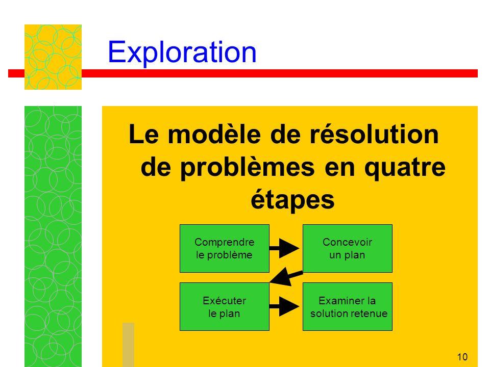 10 Exploration Le modèle de résolution de problèmes en quatre étapes Comprendre le problème Concevoir un plan Exécuter le plan Examiner la solution retenue