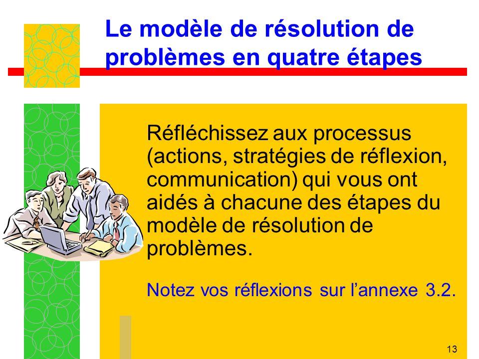 13 Le modèle de résolution de problèmes en quatre étapes Réfléchissez aux processus (actions, stratégies de réflexion, communication) qui vous ont aidés à chacune des étapes du modèle de résolution de problèmes.