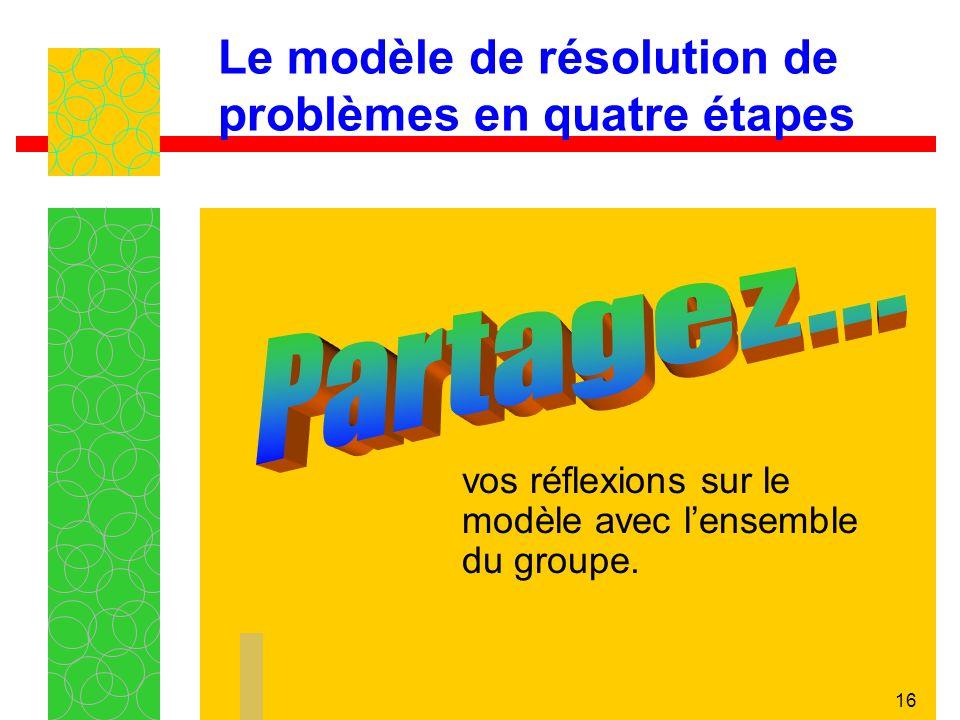 16 Le modèle de résolution de problèmes en quatre étapes vos réflexions sur le modèle avec lensemble du groupe.