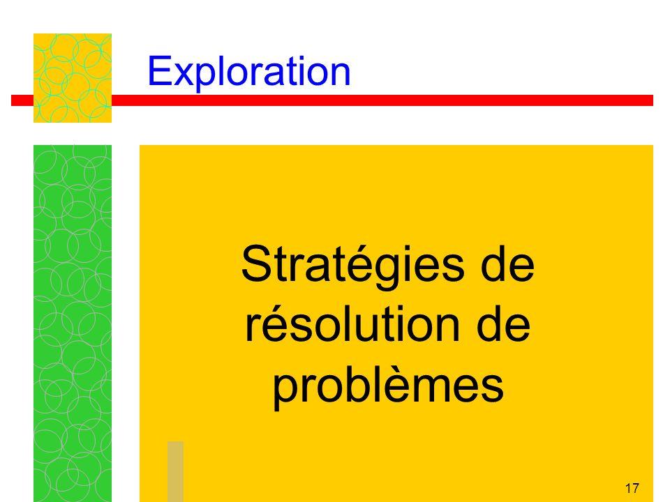 17 Exploration Stratégies de résolution de problèmes