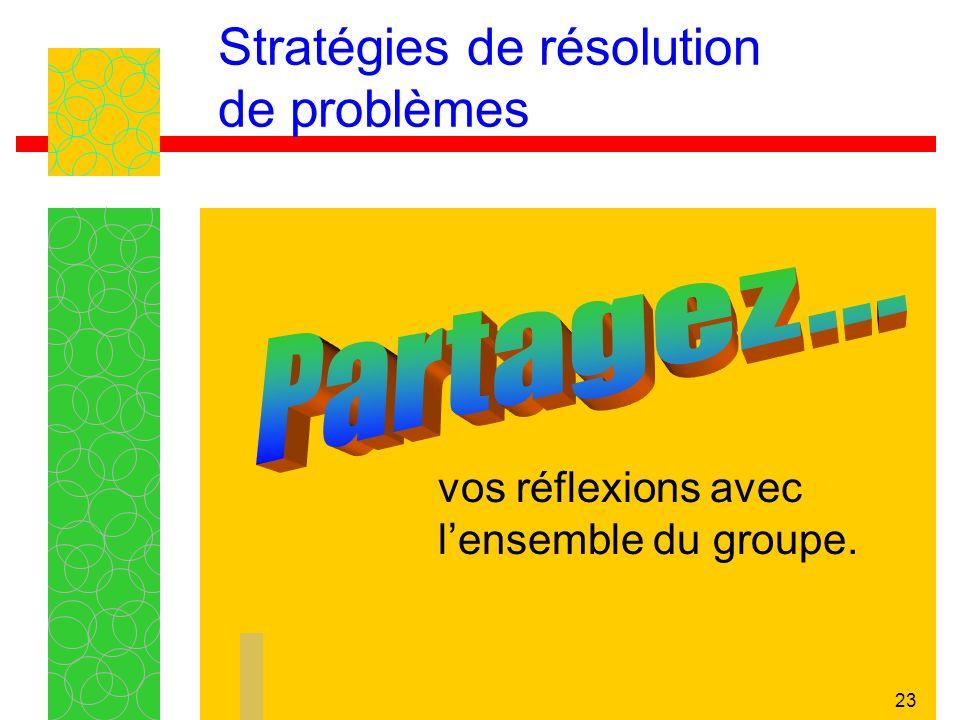 23 Stratégies de résolution de problèmes vos réflexions avec lensemble du groupe.
