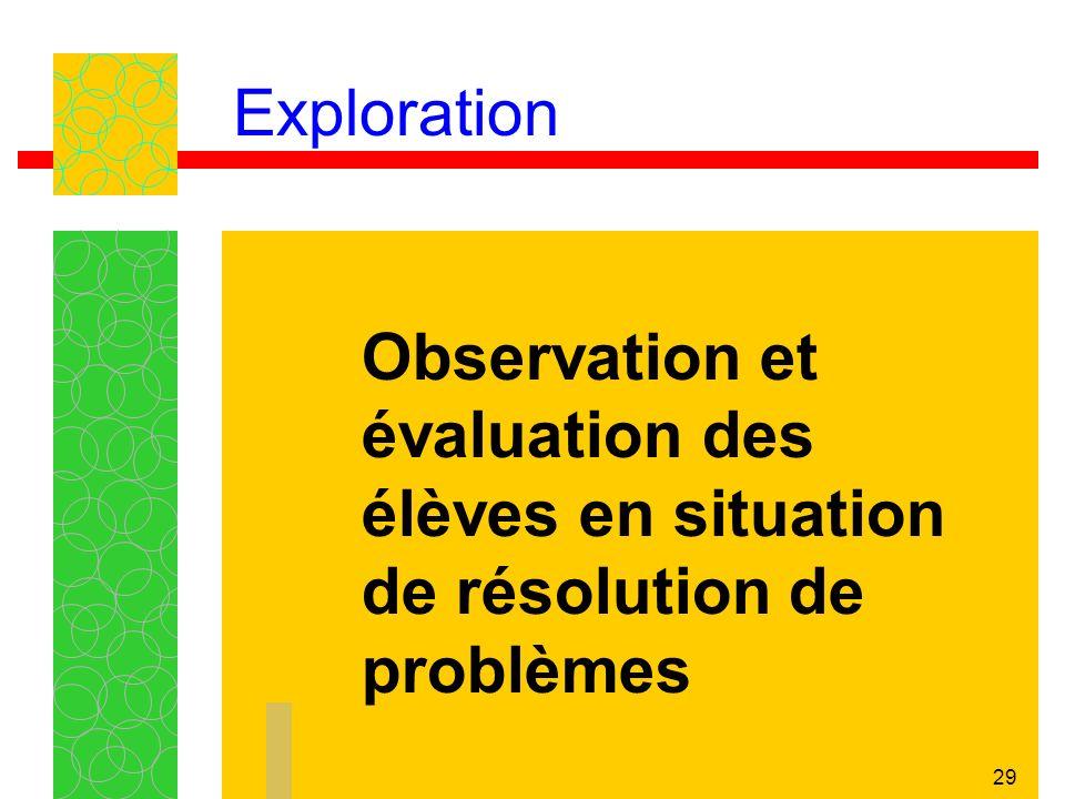 29 Exploration Observation et évaluation des élèves en situation de résolution de problèmes