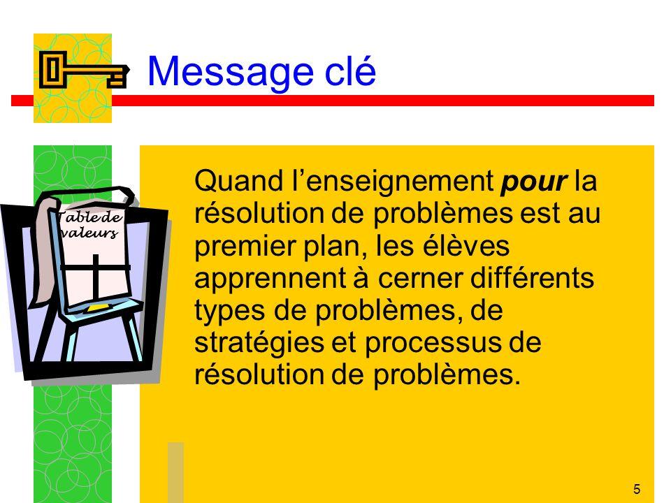 5 Message clé Quand lenseignement pour la résolution de problèmes est au premier plan, les élèves apprennent à cerner différents types de problèmes, de stratégies et processus de résolution de problèmes.
