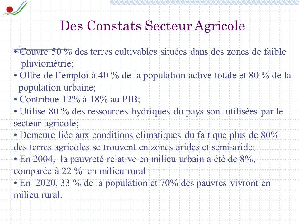 Des Constats Secteur Agricole Couvre 50 % des terres cultivables situées dans des zones de faible pluviométrie; Offre de lemploi à 40 % de la population active totale et 80 % de la population urbaine; Contribue 12% à 18% au PIB; Utilise 80 % des ressources hydriques du pays sont utilisées par le secteur agricole; Demeure liée aux conditions climatiques du fait que plus de 80% des terres agricoles se trouvent en zones arides et semi-aride; En 2004, la pauvreté relative en milieu urbain a été de 8%, comparée à 22 % en milieu rural En 2020, 33 % de la population et 70% des pauvres vivront en milieu rural.