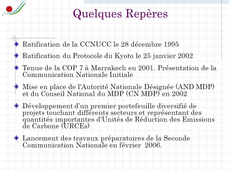 Quelques Repères Ratification de la CCNUCC le 28 décembre 1995 Ratification du Protocole du Kyoto le 25 janvier 2002 Tenue de la COP 7 à Marrakech en 2001.