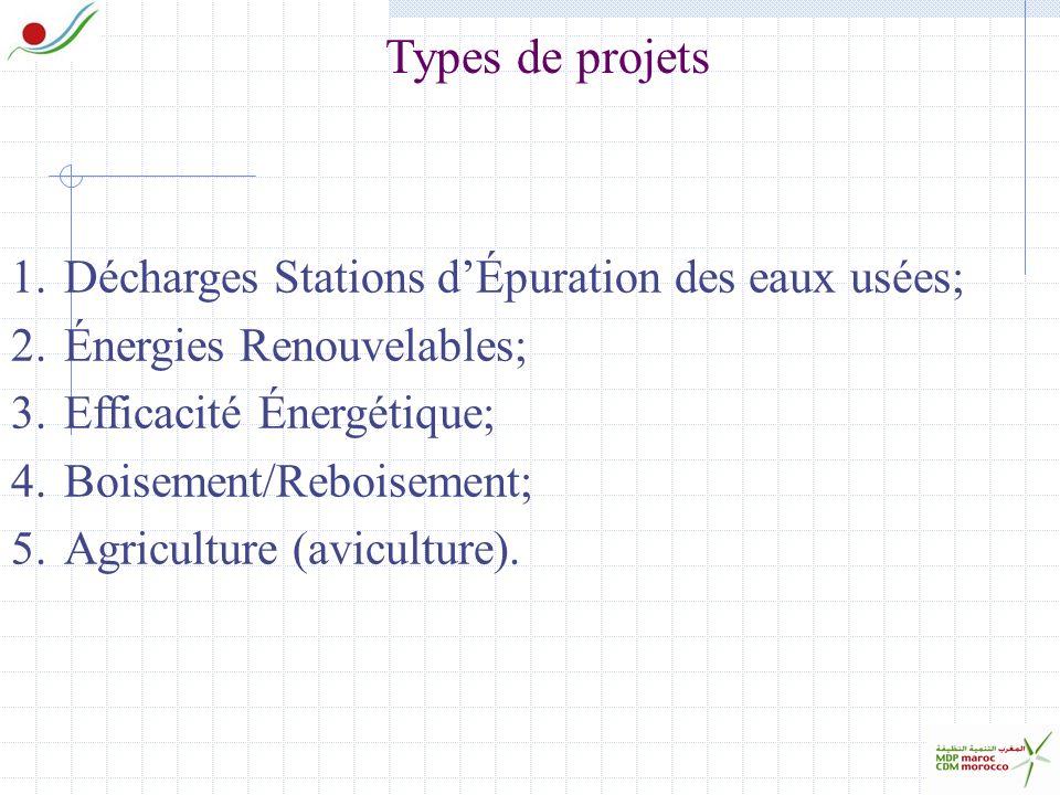 Types de projets 1.Décharges Stations dÉpuration des eaux usées; 2.Énergies Renouvelables; 3.Efficacité Énergétique; 4.Boisement/Reboisement; 5.Agriculture (aviculture).