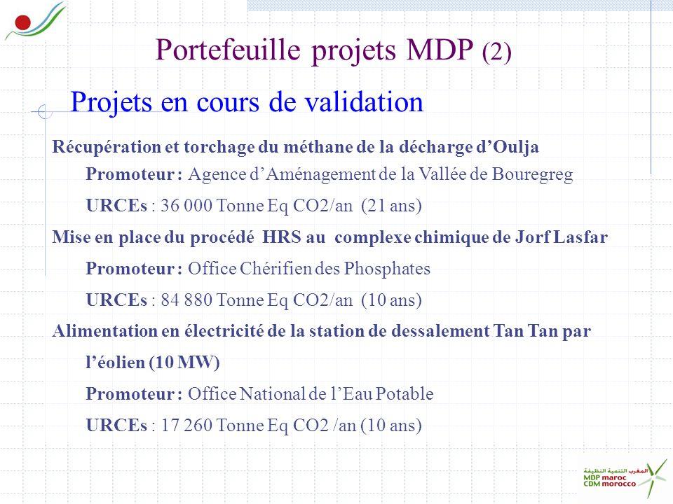 Portefeuille projets MDP (2) Récupération et torchage du méthane de la décharge dOulja Promoteur : Agence dAménagement de la Vallée de Bouregreg URCEs : 36 000 Tonne Eq CO2/an (21 ans) Mise en place du procédé HRS au complexe chimique de Jorf Lasfar Promoteur : Office Chérifien des Phosphates URCEs : 84 880 Tonne Eq CO2/an (10 ans) Alimentation en électricité de la station de dessalement Tan Tan par léolien (10 MW) Promoteur : Office National de lEau Potable URCEs : 17 260 Tonne Eq CO2 /an (10 ans) Projets en cours de validation