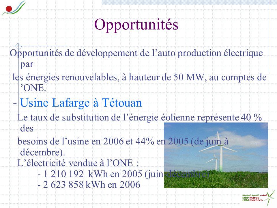 Opportunités Opportunités de développement de lauto production électrique par les énergies renouvelables, à hauteur de 50 MW, au comptes de ONE.