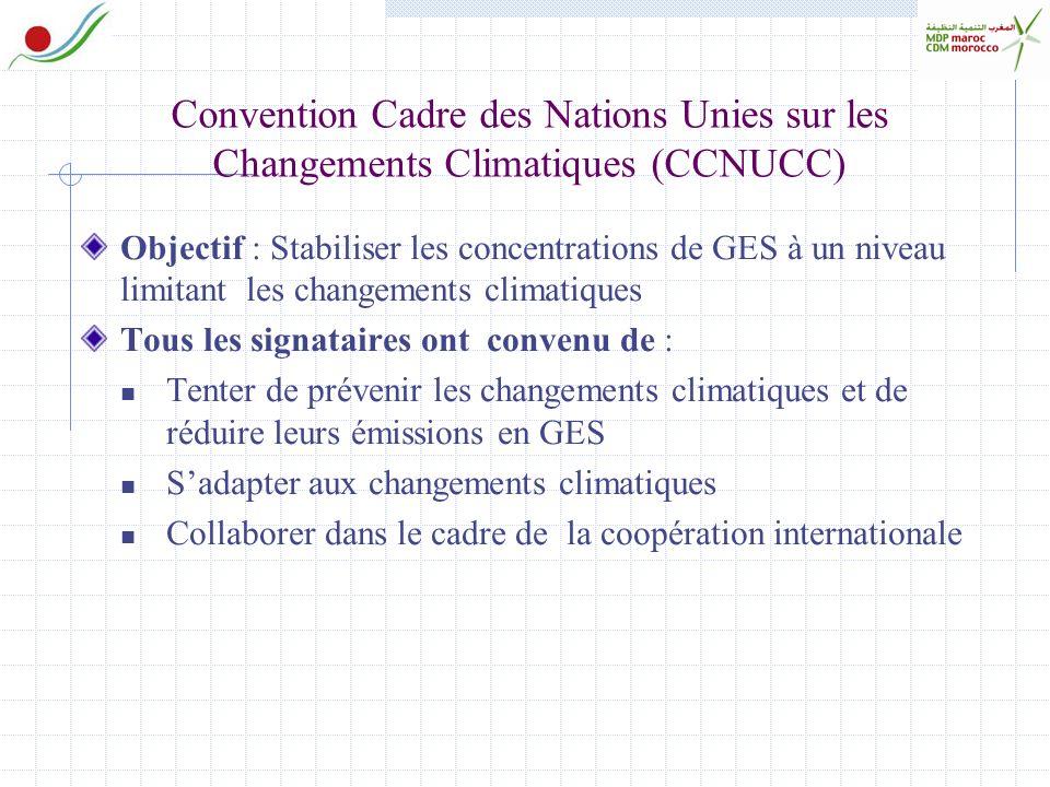 Convention Cadre des Nations Unies sur les Changements Climatiques (CCNUCC) Objectif : Stabiliser les concentrations de GES à un niveau limitant les changements climatiques Tous les signataires ont convenu de : Tenter de prévenir les changements climatiques et de réduire leurs émissions en GES Sadapter aux changements climatiques Collaborer dans le cadre de la coopération internationale