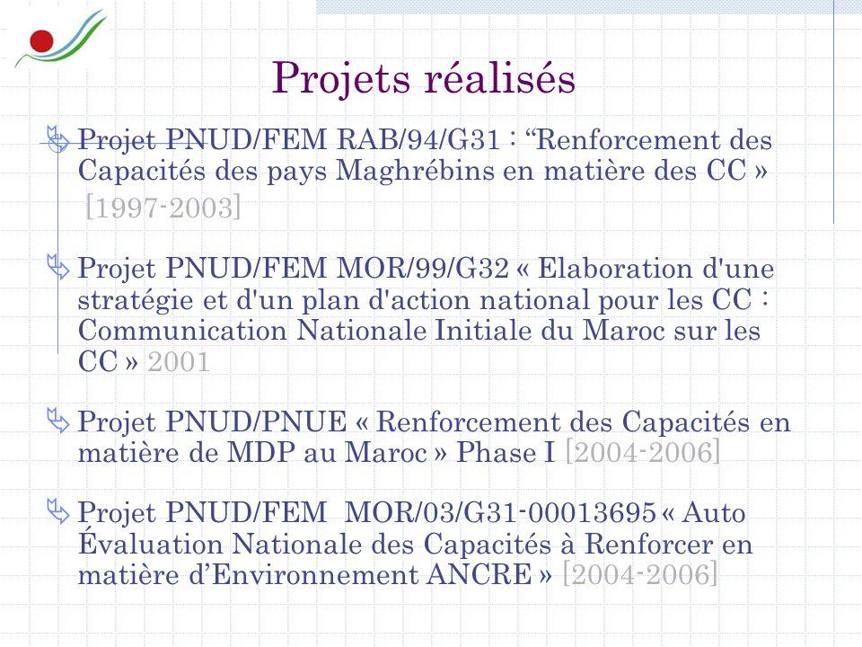 Projets réalisés Projet PNUD/FEM RAB/94/G31 : Renforcement des Capacités des pays Maghrébins en matière des CC » [1997-2003] Projet PNUD/FEM MOR/99/G32 « Elaboration d une stratégie et d un plan d action national pour les CC : Communication Nationale Initiale du Maroc sur les CC » 2001 Projet PNUD/PNUE « Renforcement des Capacités en matière de MDP au Maroc » Phase I [2004-2006] Projet PNUD/FEM MOR/03/G31-00013695 « Auto Évaluation Nationale des Capacités à Renforcer en matière dEnvironnement ANCRE » [2004-2006]