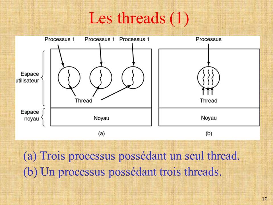 10 Les threads (1) (a) Trois processus possédant un seul thread. (b) Un processus possédant trois threads.