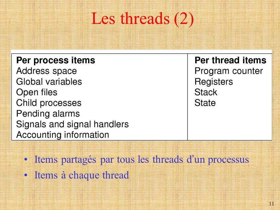 11 Les threads (2) Items partagés par tous les threads dun processus Items à chaque thread
