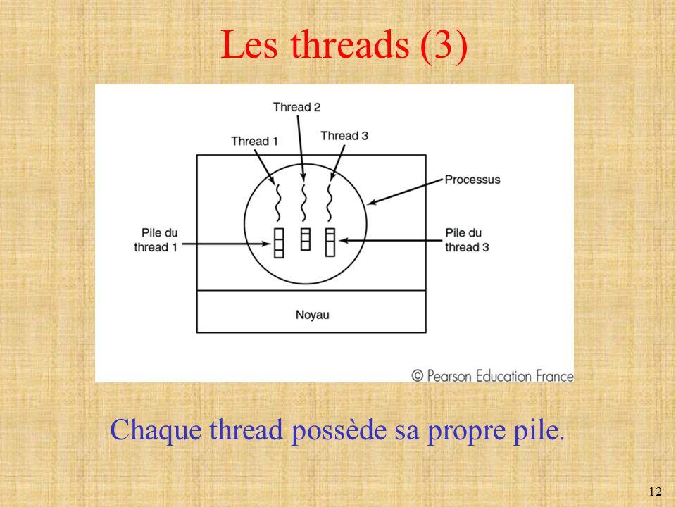 12 Les threads (3) Chaque thread possède sa propre pile.