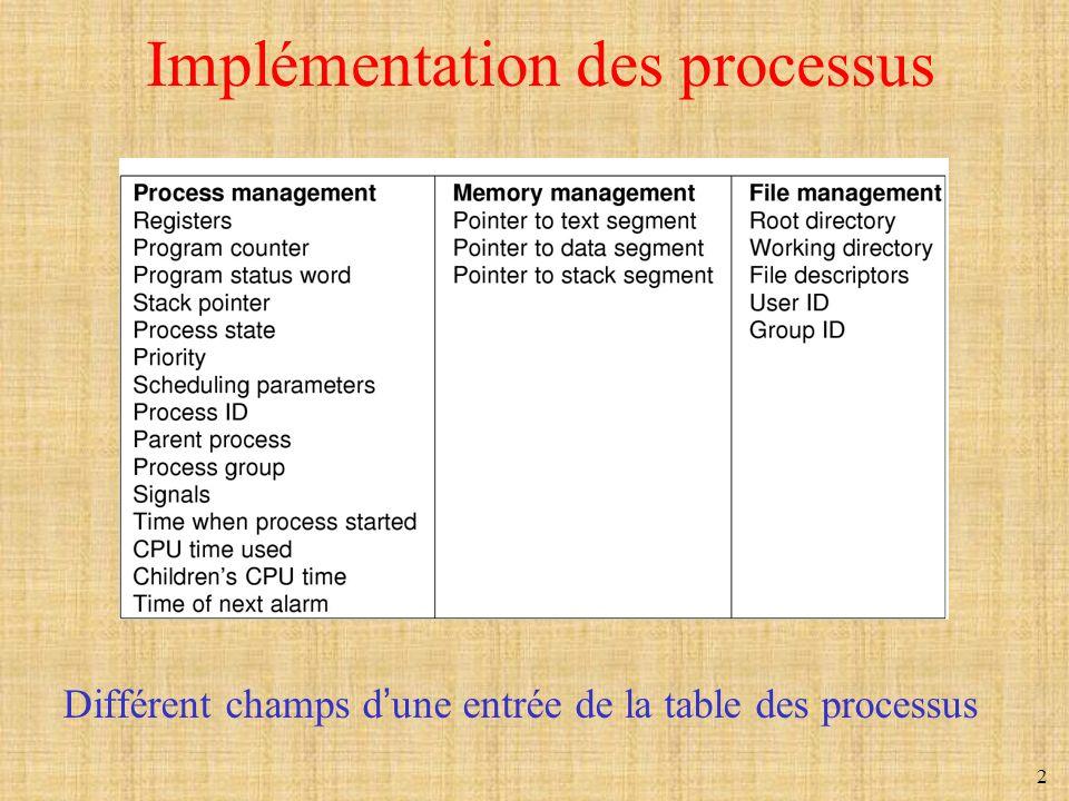 2 Implémentation des processus Différent champs dune entrée de la table des processus