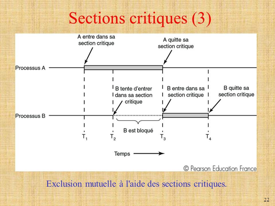 22 Sections critiques (3) Exclusion mutuelle à l'aide des sections critiques.