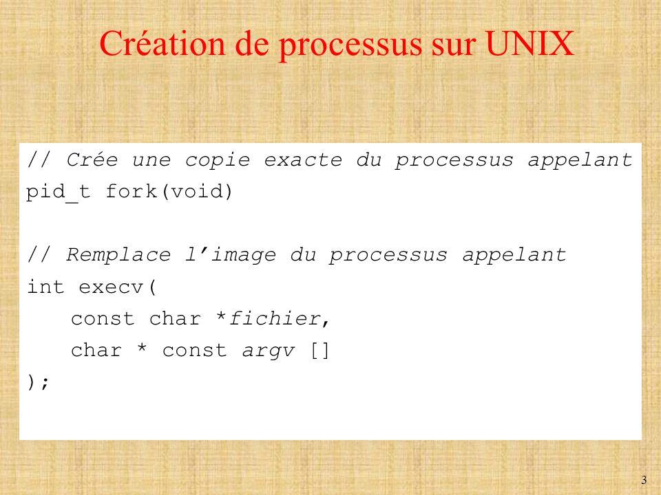 3 Création de processus sur UNIX // Crée une copie exacte du processus appelant pid_t fork(void) // Remplace limage du processus appelant int execv( c