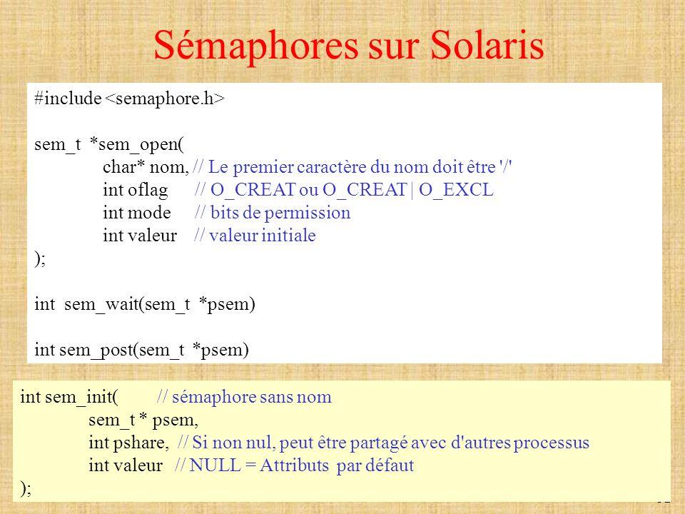 32 Sémaphores sur Solaris #include sem_t *sem_open( char* nom, // Le premier caractère du nom doit être '/' int oflag // O_CREAT ou O_CREAT | O_EXCL i