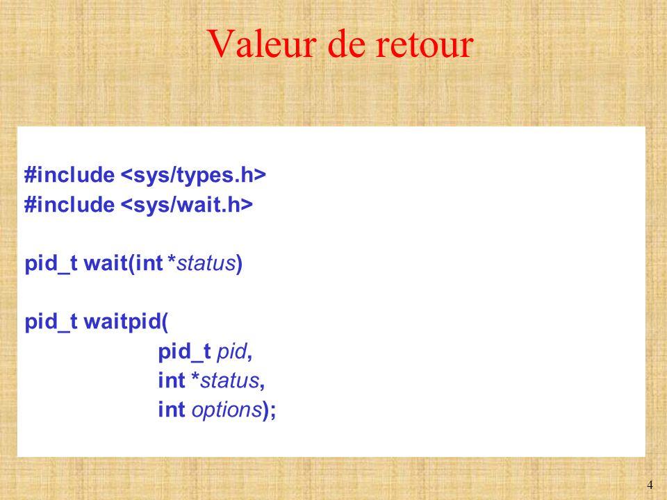 4 Valeur de retour #include pid_t wait(int *status) pid_t waitpid( pid_t pid, int *status, int options);