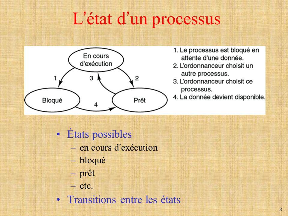 8 Létat dun processus États possibles –en cours dexécution –bloqué –prêt –etc. Transitions entre les états