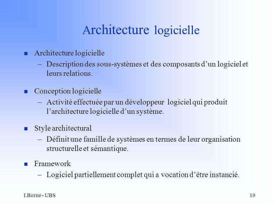 I.Borne - UBS19 A rchitecture logicielle n Architecture logicielle –Description des sous-systèmes et des composants dun logiciel et leurs relations.
