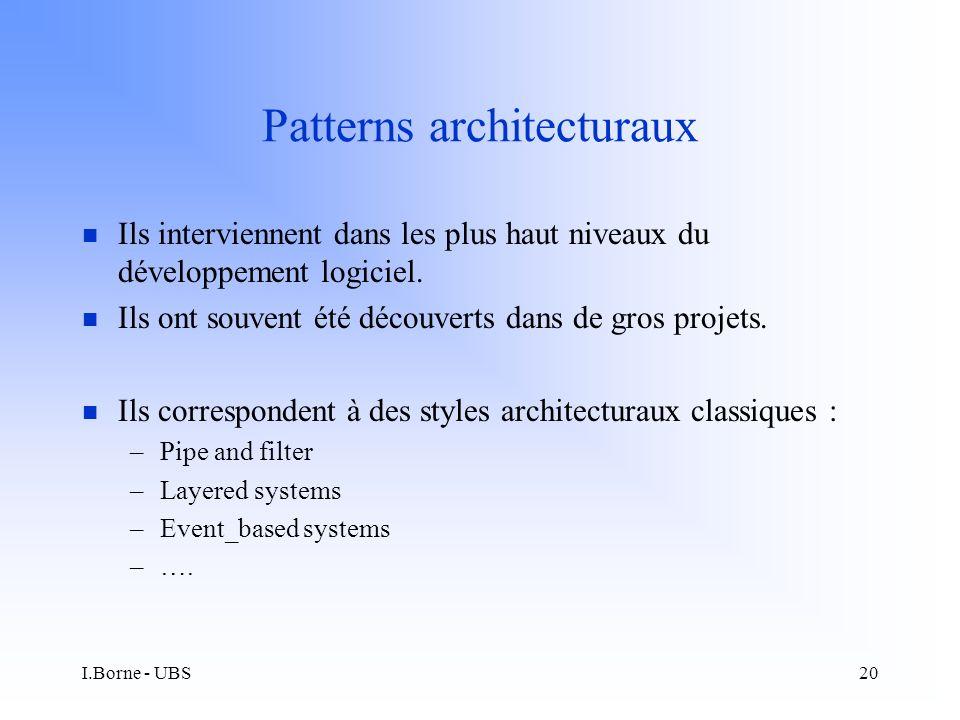 I.Borne - UBS20 Patterns architecturaux n Ils interviennent dans les plus haut niveaux du développement logiciel.