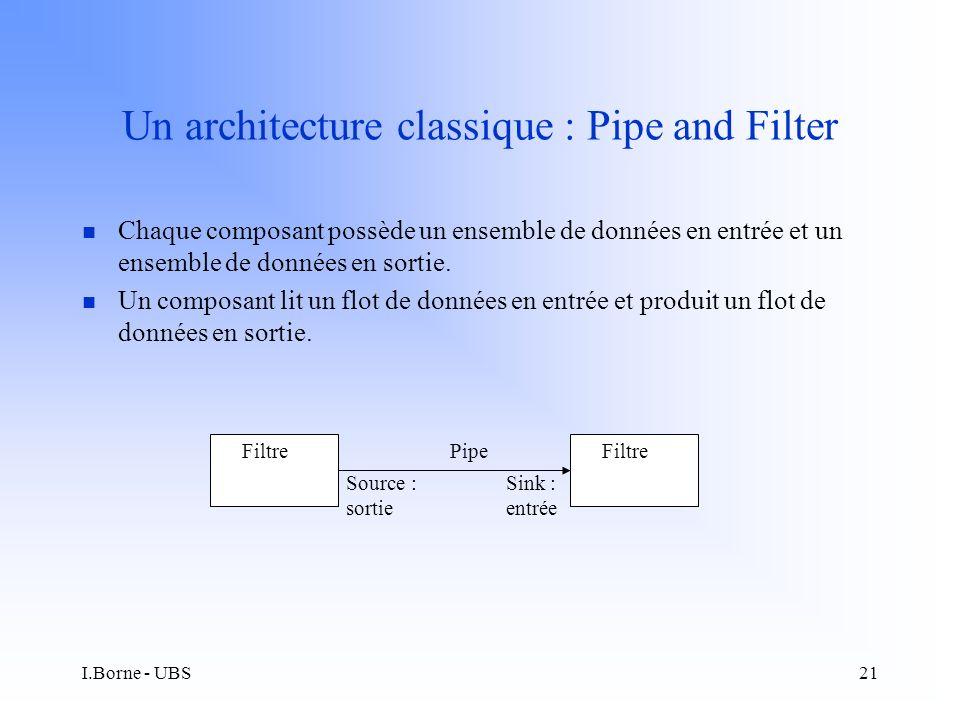 I.Borne - UBS21 Un architecture classique : Pipe and Filter n Chaque composant possède un ensemble de données en entrée et un ensemble de données en sortie.