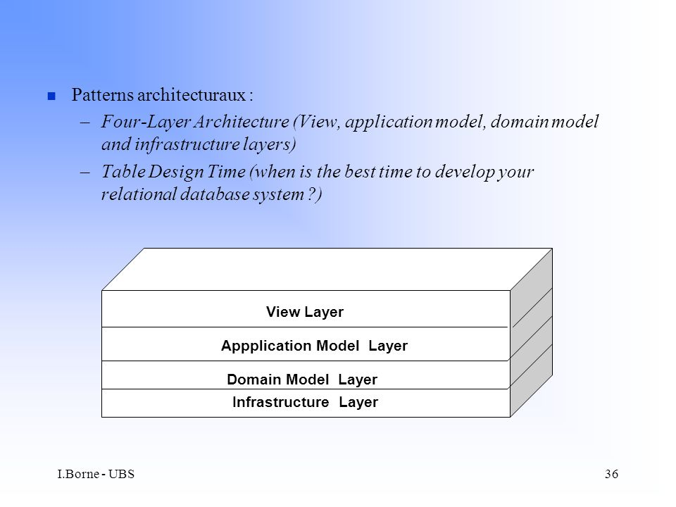 I.Borne - UBS36 n Patterns architecturaux : –Four-Layer Architecture (View, application model, domain model and infrastructure layers) –Table Design Time (when is the best time to develop your relational database system ) View Layer Appplication Model Layer Domain Model Layer Infrastructure Layer