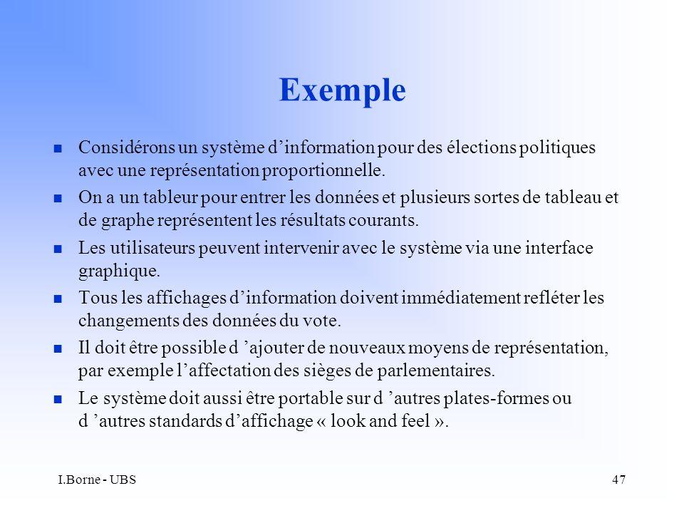 I.Borne - UBS47 Exemple n Considérons un système dinformation pour des élections politiques avec une représentation proportionnelle.