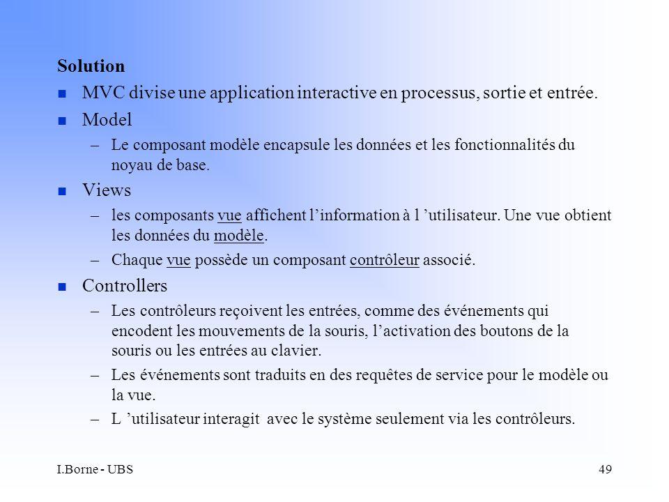 I.Borne - UBS49 Solution n MVC divise une application interactive en processus, sortie et entrée.