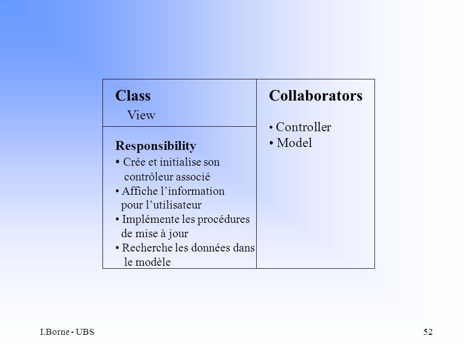 I.Borne - UBS52 Class View Responsibility Crée et initialise son contrôleur associé Affiche linformation pour lutilisateur Implémente les procédures de mise à jour Recherche les données dans le modèle Collaborators Controller Model