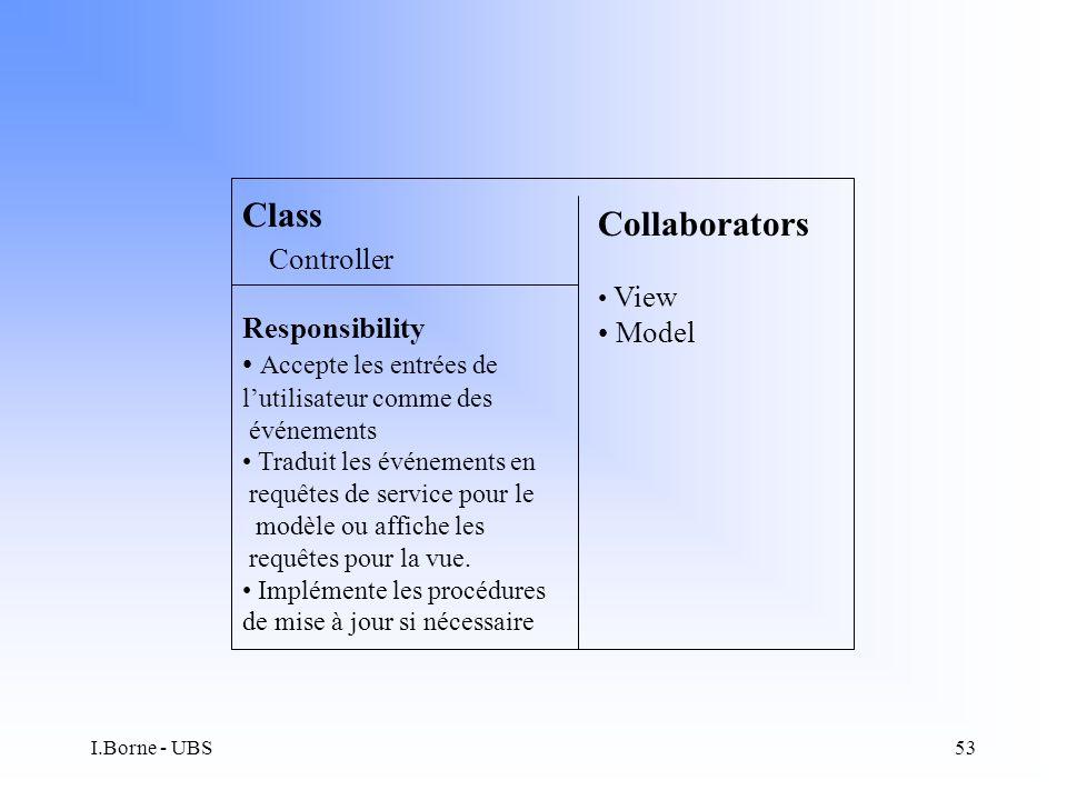I.Borne - UBS53 Class Controller Responsibility Accepte les entrées de lutilisateur comme des événements Traduit les événements en requêtes de service pour le modèle ou affiche les requêtes pour la vue.