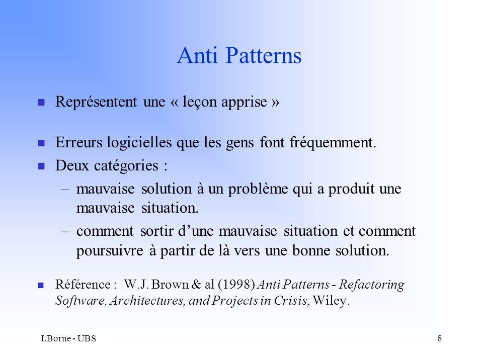 I.Borne - UBS9 Exemple de schéma pour les anti-patterns n « Background » n Forme générale n Symptômes et conséquences n Causes typiques n Exception connue n Solution « réparée » n Variations n Exemple n Solutions apparentées n Applicabilité à dautres points de vue ou échelles