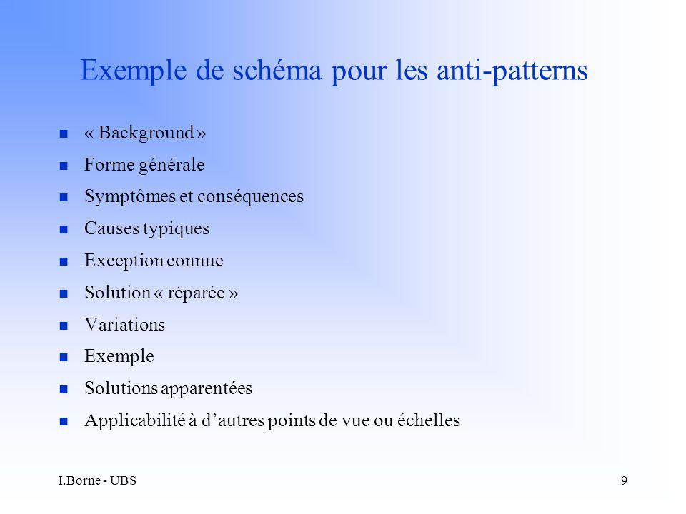 I.Borne - UBS30 Exemples de langages de patterns n Chaque communauté a son propre langage de patterns, qui augmente et change avec lexpérience.