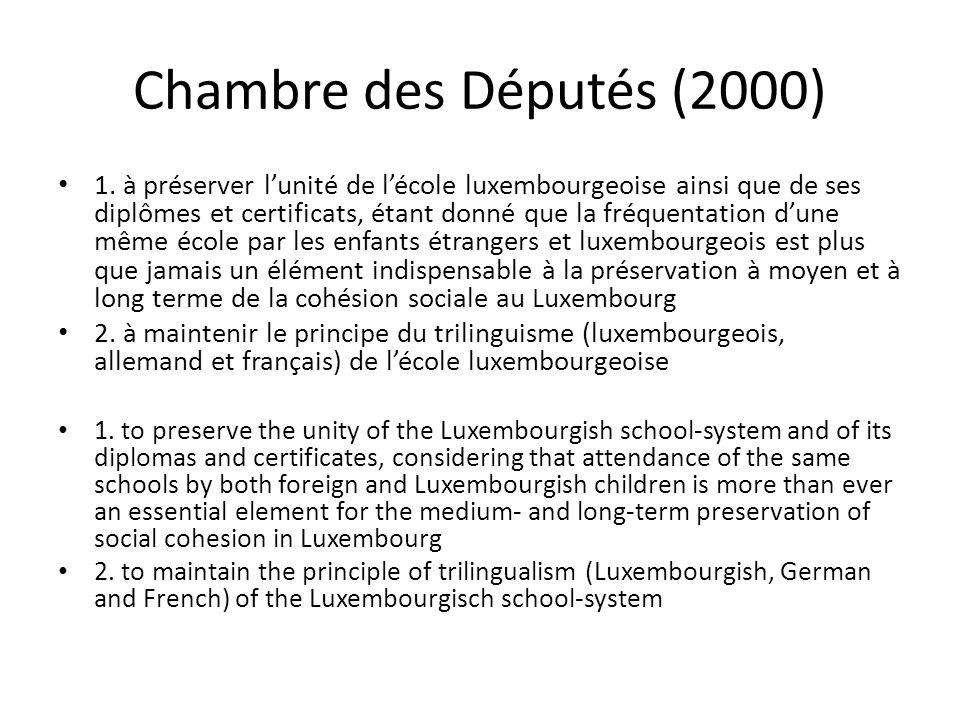 Chambre des Députés (2000) 1.